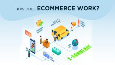 Photo of What is E-commerce and How does it Work?