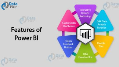 Photo of Microsoft Power BI Every Information That You Must Know