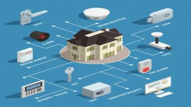 Photo of Security System Designing- An Overview