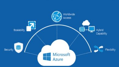 Photo of How Does Azure Cloud Security Work?