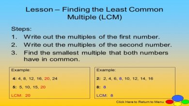 Photo of How do Math Worksheets Help in Finding LCM of Numbers?