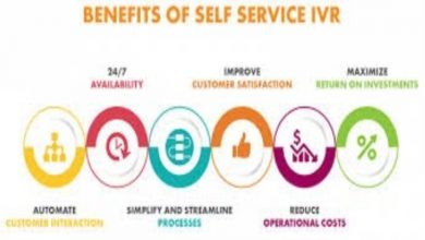 Photo of Factors Driving The Increase In Demand For Self-Service Options During Covid-19