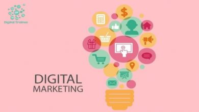 Photo of How Will Digital Marketing Change In The Future ?