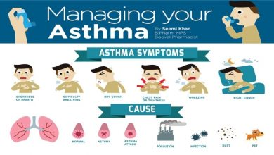 Photo of Managing Asthma