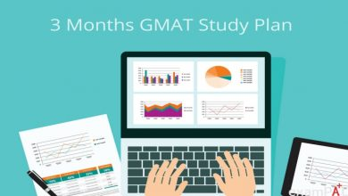 Photo of How Do I Prepare for the GMAT?