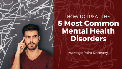 Photo of 5 Most Common Mental Health Problems