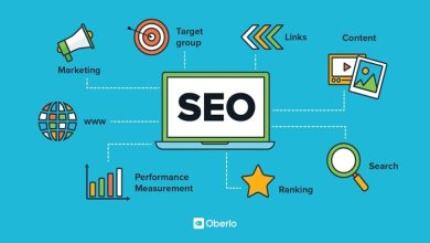 Photo of Top Benefits of SEO optimization for Business – Methods for increasing Website's search
